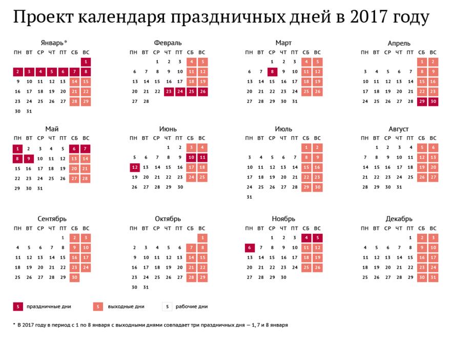 Праздничные дни в 2017 году: планируем время с наибольшей пользой для себя